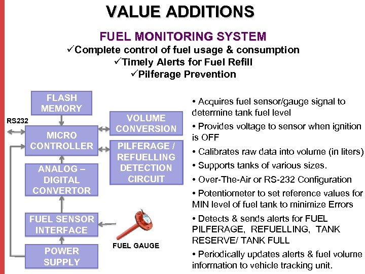 VALUE ADDITIONS FUEL MONITORING SYSTEM üComplete control of fuel usage & consumption üTimely Alerts
