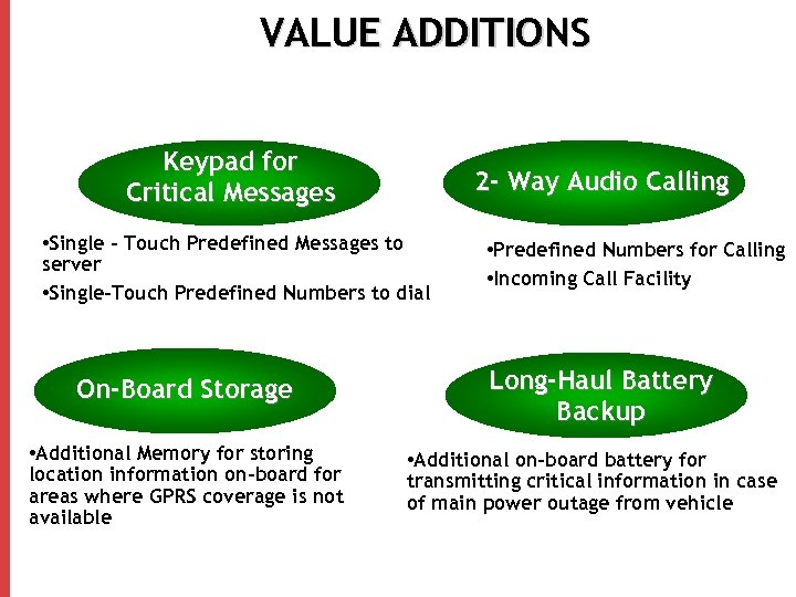 VALUE ADDITIONS Keypad for Critical Messages 2 - Way Audio Calling • Single –