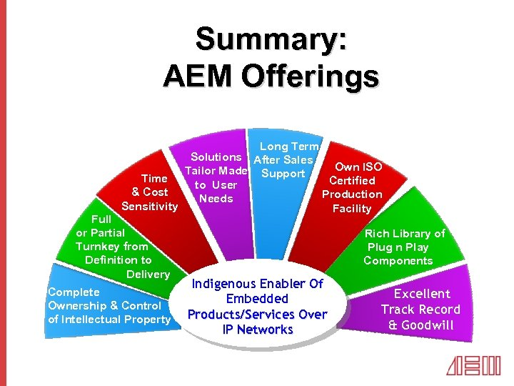 Summary: AEM Offerings Long Term Solutions After Sales Own ISO Tailor Made Support Time