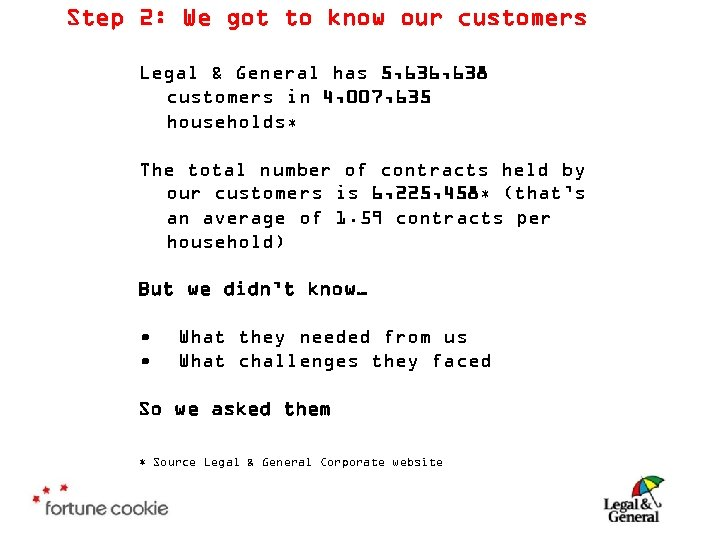 Step 2: We got to know our customers Legal & General has 5, 636,