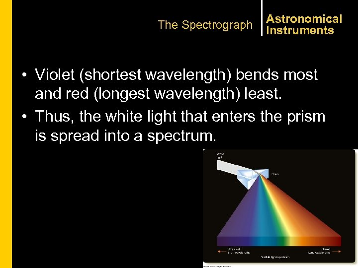 The Spectrograph Astronomical Instruments • Violet (shortest wavelength) bends most and red (longest wavelength)
