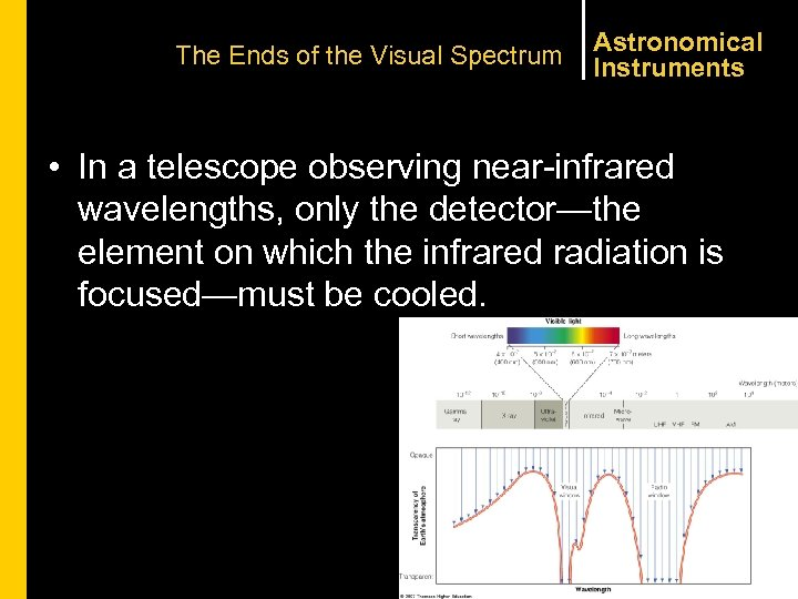 The Ends of the Visual Spectrum Astronomical Instruments • In a telescope observing near-infrared