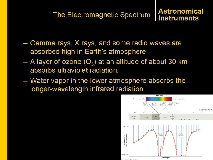 The Electromagnetic Spectrum Astronomical Instruments – Gamma rays, X rays, and some radio waves