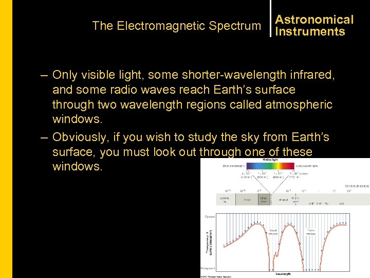 The Electromagnetic Spectrum Astronomical Instruments – Only visible light, some shorter-wavelength infrared, and some