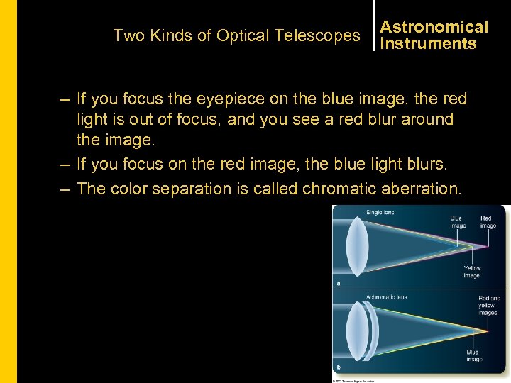 Two Kinds of Optical Telescopes Astronomical Instruments – If you focus the eyepiece on