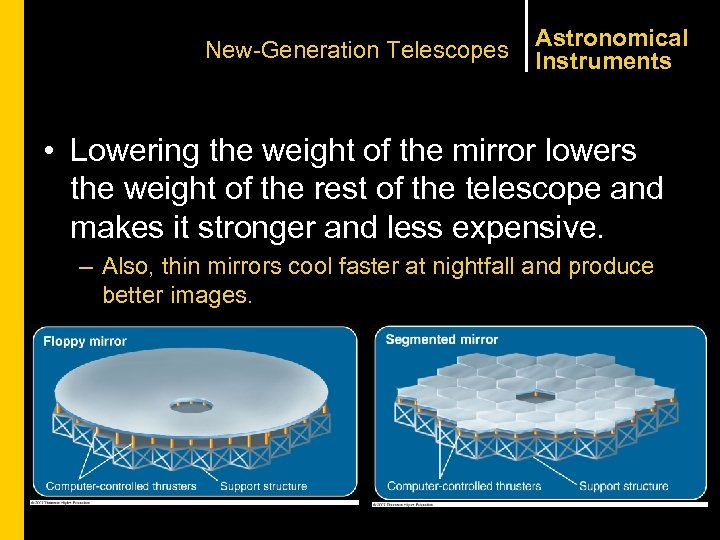 New-Generation Telescopes Astronomical Instruments • Lowering the weight of the mirror lowers the weight