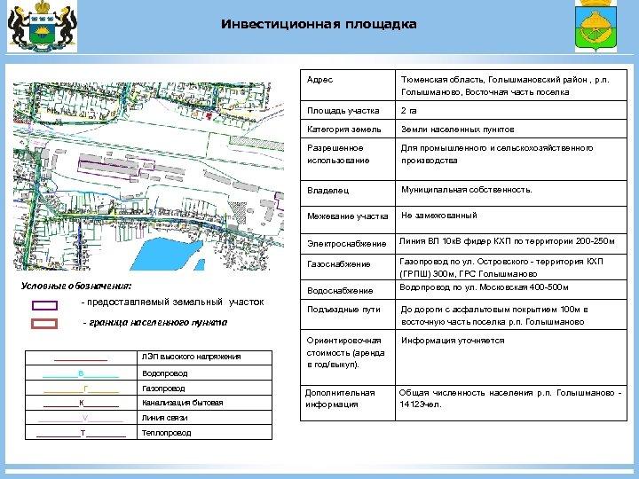 Инвестиционная площадка Адрес Площадь участка Земли населенных пунктов Разрешенное использование Для промышленного и сельскохозяйственного