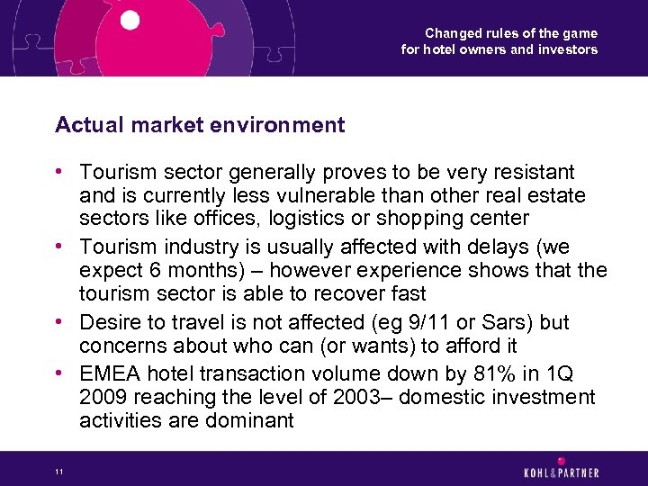 Changed rules of the game for hotel owners and investors Actual market environment •