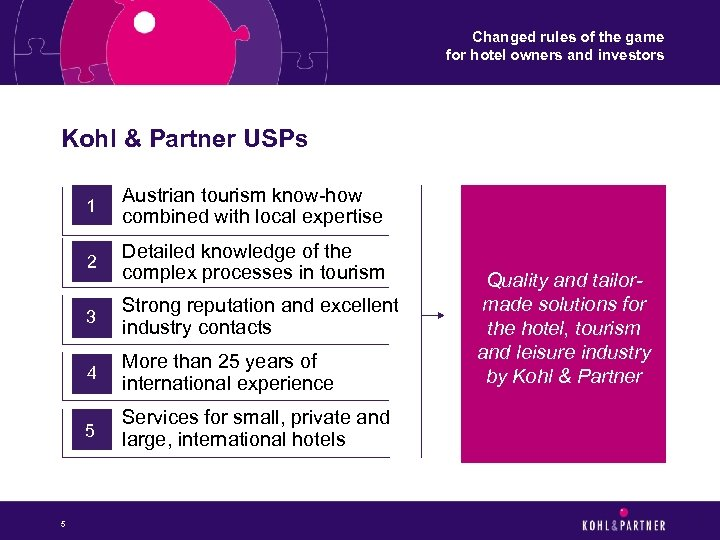 Changed rules of the game for hotel owners and investors Kohl & Partner USPs