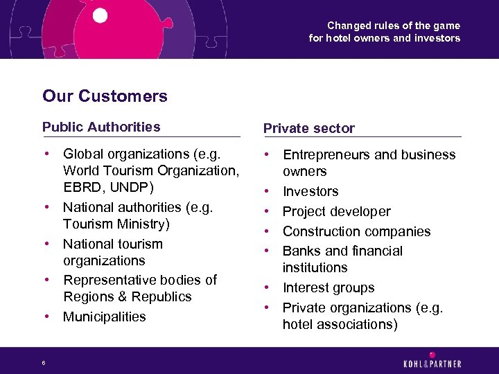 Changed rules of the game for hotel owners and investors Our Customers Public Authorities