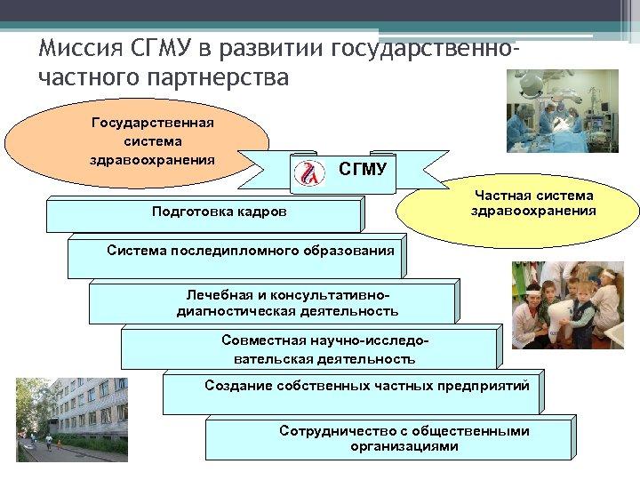 Миссия СГМУ в развитии государственночастного партнерства Государственная система здравоохранения СГМУ Подготовка кадров Частная система