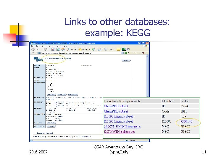 Links to other databases: example: KEGG 29. 6. 2007 QSAR Awareness Day, JRC, Ispra,