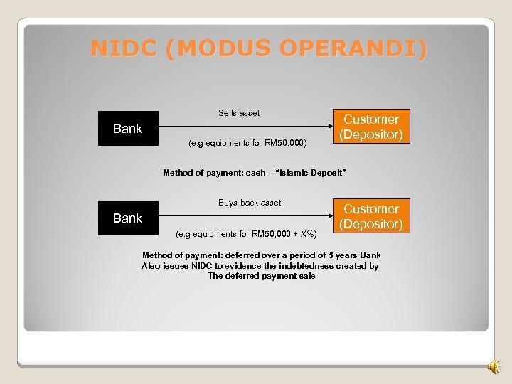 NIDC (MODUS OPERANDI) Sells asset Bank (e. g equipments for RM 50, 000) Customer