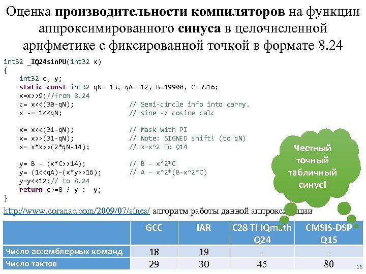 Оценка производительности компиляторов на функции аппроксимированного синуса в целочисленной арифметике с фиксированной точкой в