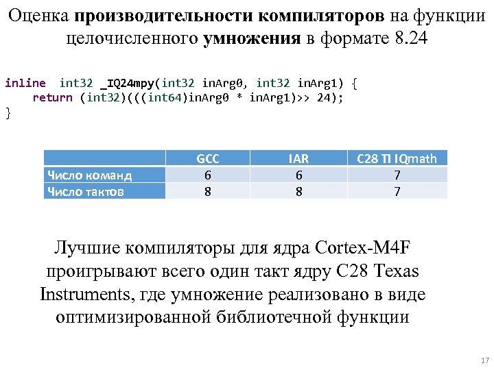 Оценка производительности компиляторов на функции целочисленного умножения в формате 8. 24 inline int 32