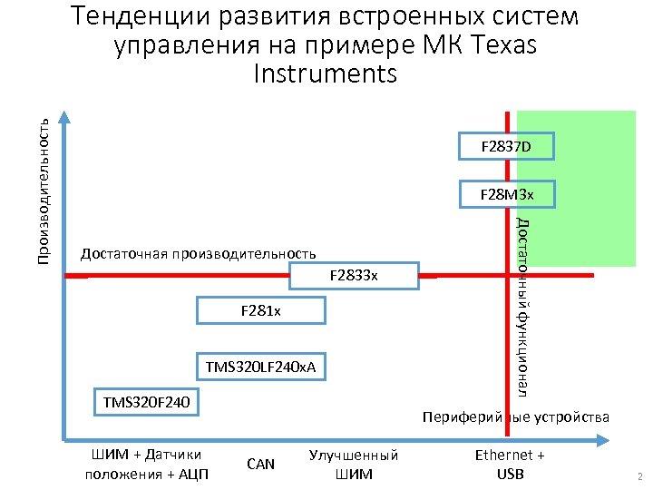 F 2837 D F 28 M 3 x Достаточная производительность F 2833 x F