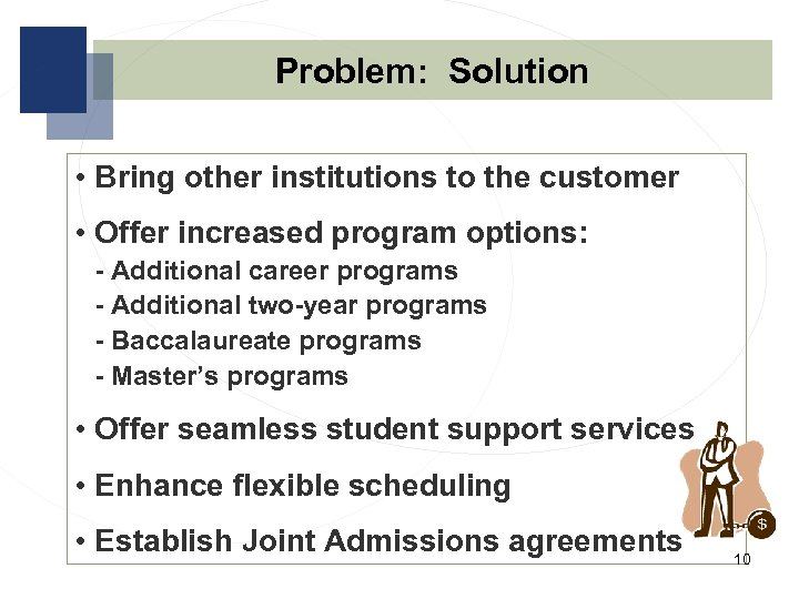 Problem: Solution • Bring other institutions to the customer • Offer increased program options: