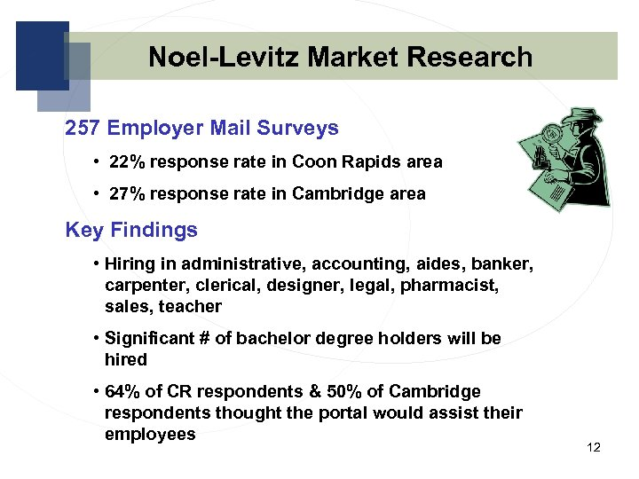 Noel-Levitz Market Research 257 Employer Mail Surveys • 22% response rate in Coon Rapids