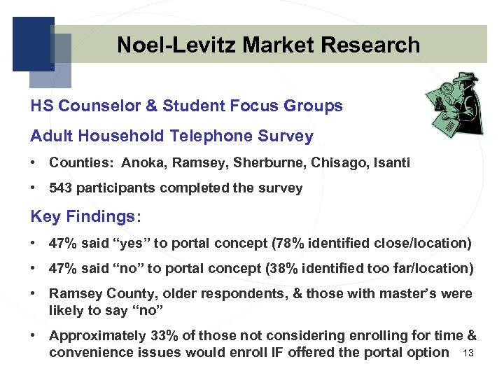Noel-Levitz Market Research HS Counselor & Student Focus Groups Adult Household Telephone Survey •
