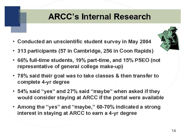 ARCC's Internal Research • Conducted an unscientific student survey in May 2004 • 313