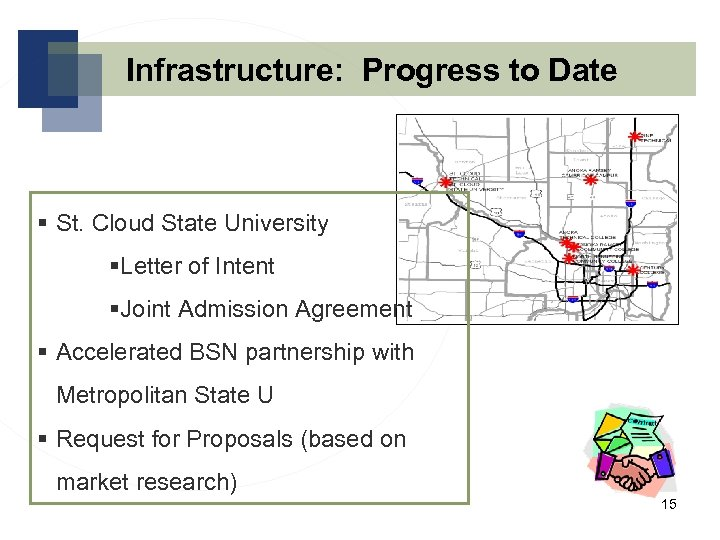 Infrastructure: Progress to Date § St. Cloud State University §Letter of Intent §Joint Admission