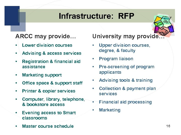 Infrastructure: RFP ARCC may provide… University may provide… • Lower division courses • •