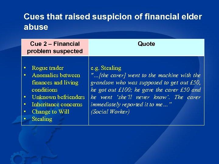 Cues that raised suspicion of financial elder abuse Cue 2 – Financial problem suspected