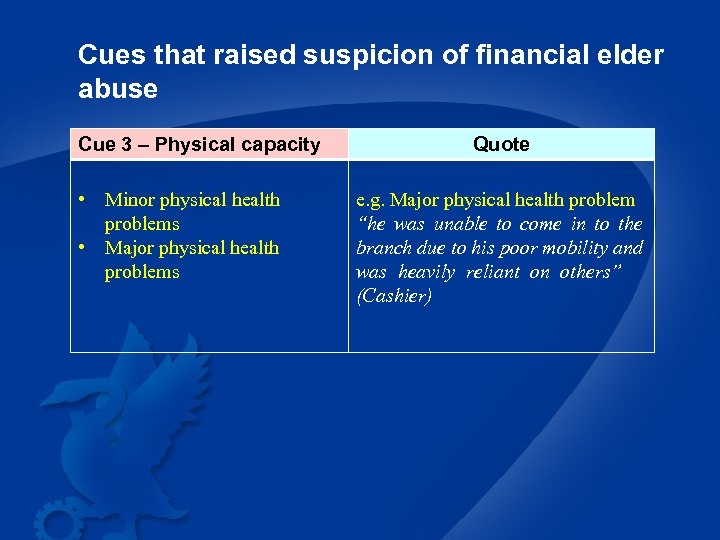 Cues that raised suspicion of financial elder abuse Cue 3 – Physical capacity •