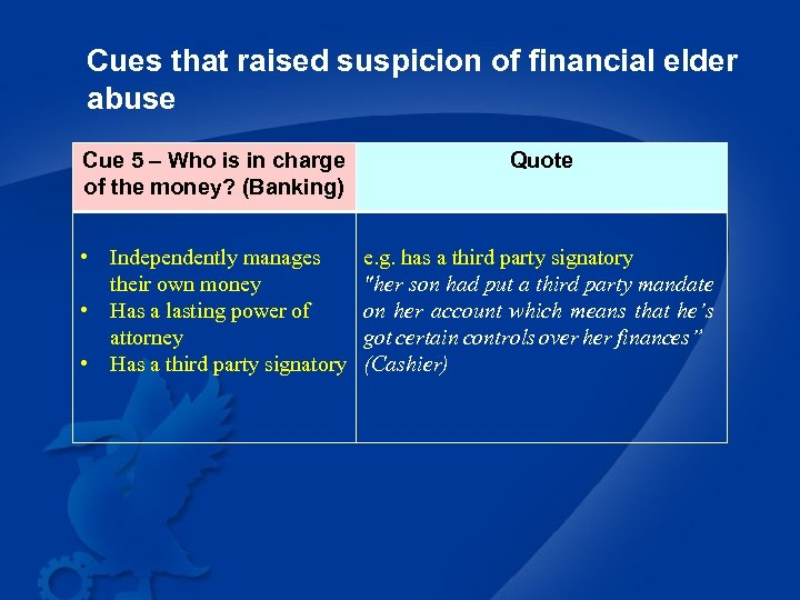 Cues that raised suspicion of financial elder abuse Cue 5 – Who is in