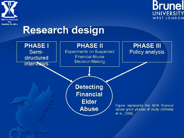 Research design PHASE I Semistructured interviews PHASE II Experiments on Suspected Financial Abuse Decision