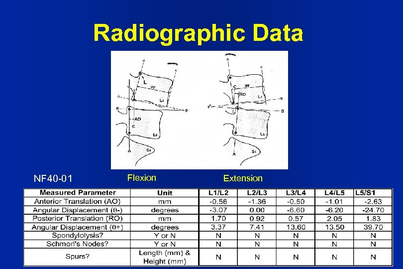 Radiographic Data NF 40 -01 Flexion Extension