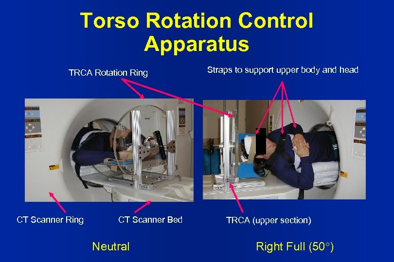 Torso Rotation Control Apparatus TRCA Rotation Ring CT Scanner Bed Neutral Straps to support