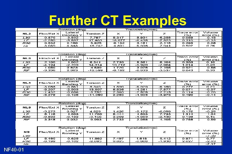 Further CT Examples NF 40 -01