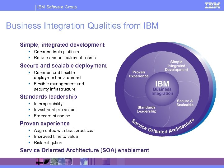 IBM Software Group Business Integration Qualities from IBM Simple, integrated development § Common tools