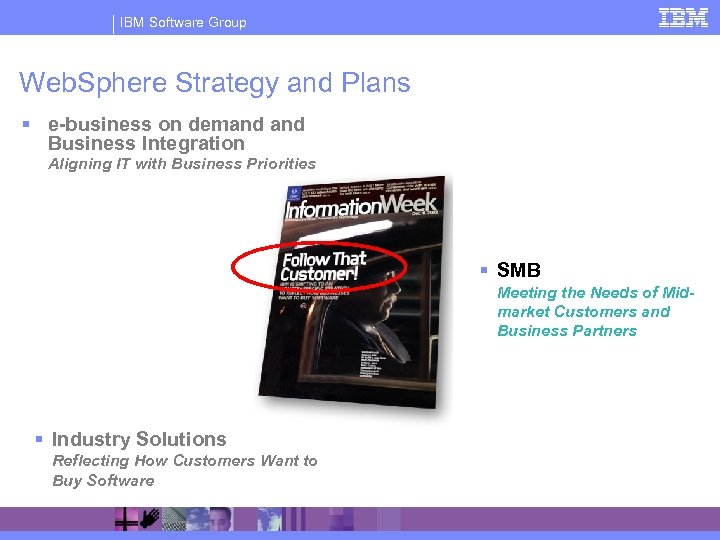 IBM Software Group Web. Sphere Strategy and Plans § e-business on demand Business Integration