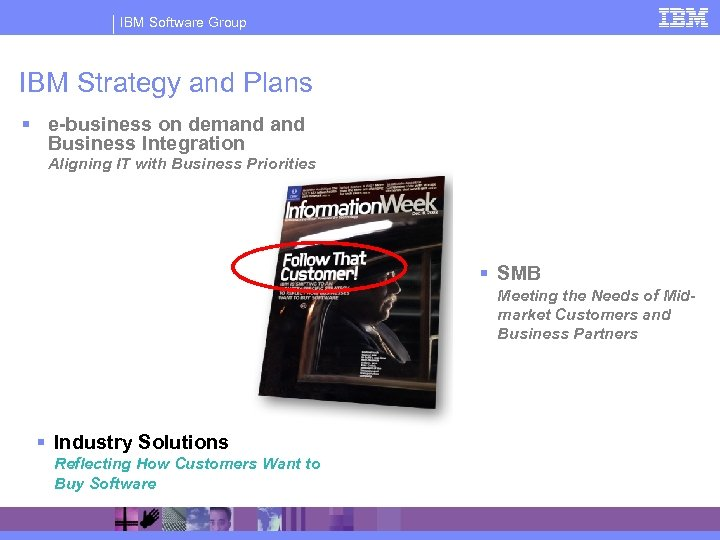 IBM Software Group IBM Strategy and Plans § e-business on demand Business Integration Aligning
