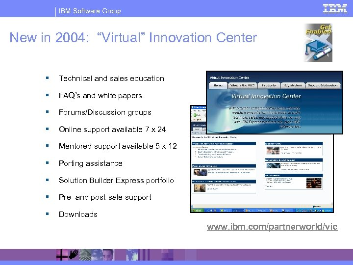 "IBM Software Group New in 2004: ""Virtual"" Innovation Center § Technical and sales education"