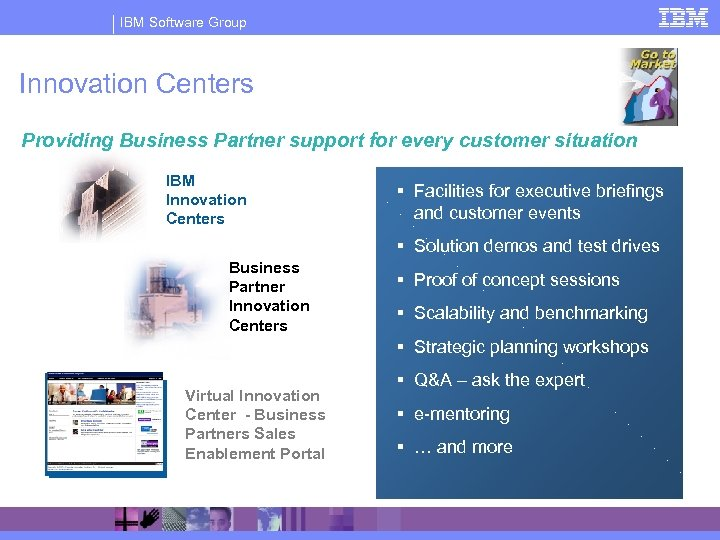 IBM Software Group Innovation Centers Providing Business Partner support for every customer situation IBM