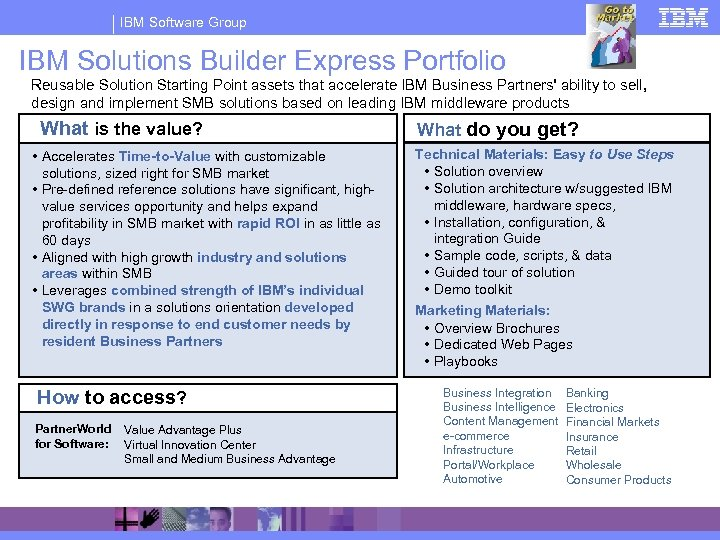 IBM Software Group IBM Solutions Builder Express Portfolio Reusable Solution Starting Point assets that