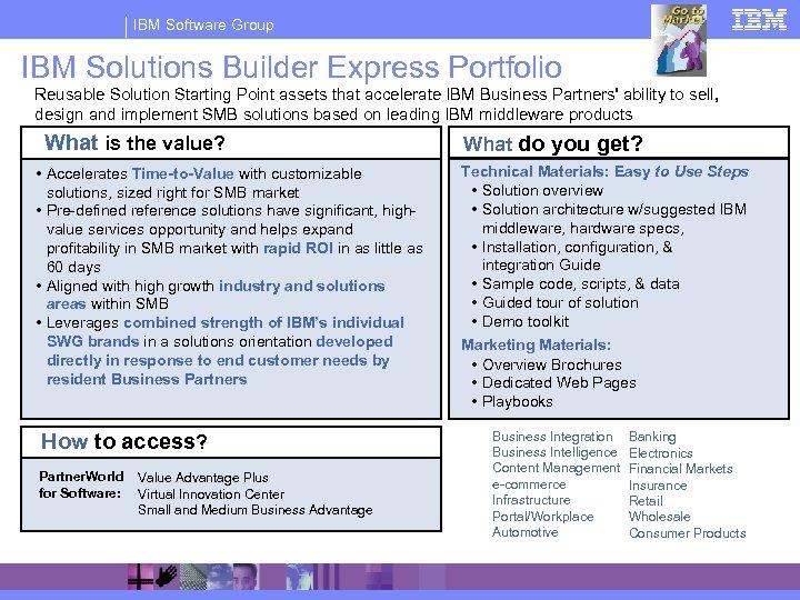 IBM Software Group IBM Solutions Builder Express Portfolio Reusable Solution Starting Point assets that