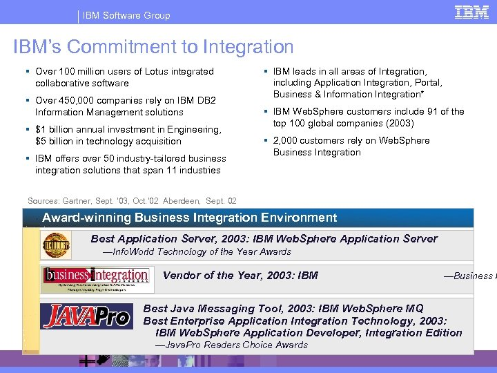 IBM Software Group IBM's Commitment to Integration § Over 100 million users of Lotus