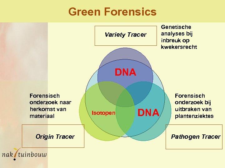 Green Forensics Variety Tracer Genetische analyses bij inbreuk op kwekersrecht DNA Forensisch onderzoek naar