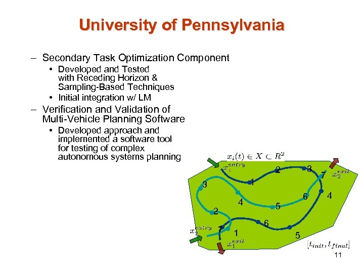 University of Pennsylvania – Secondary Task Optimization Component • Developed and Tested with Receding