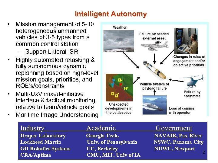 Intelligent Autonomy • Mission management of 5 -10 heterogeneous unmanned vehicles of 3 -5