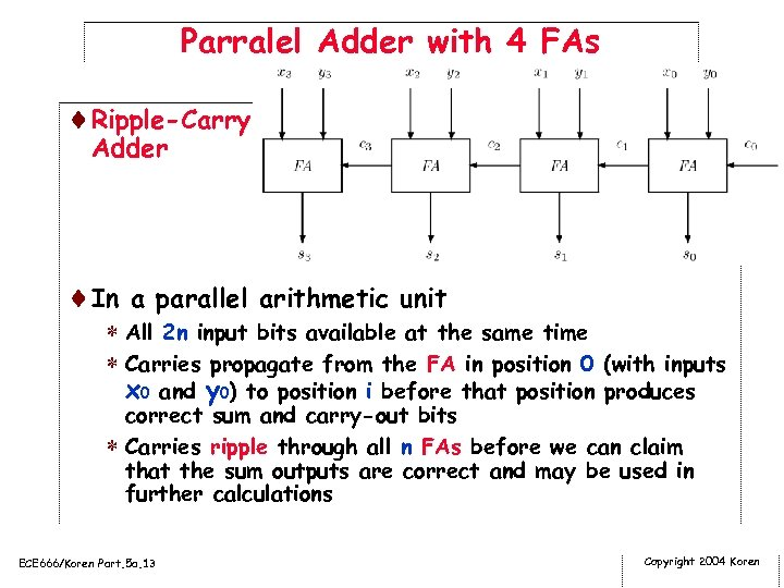 Parralel Adder with 4 FAs ¨Ripple-Carry Adder ¨In a parallel arithmetic unit * All