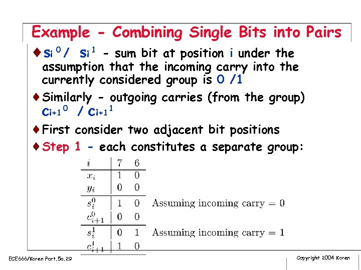 Example - Combining Single Bits into Pairs ¨ si 0 / si 1 -