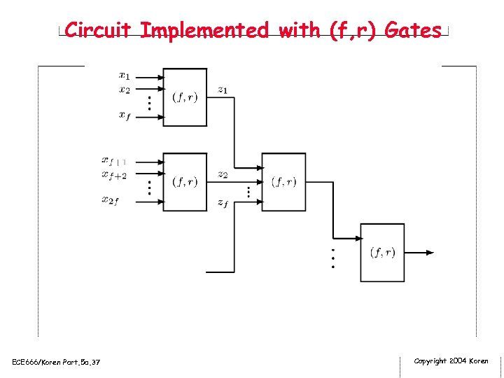Circuit Implemented with (f, r) Gates ECE 666/Koren Part. 5 a. 37 Copyright 2004