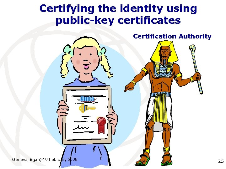 Certifying the identity using public-key certificates Certification Authority Geneva, 9(pm)-10 February 2009 International Telecommunication