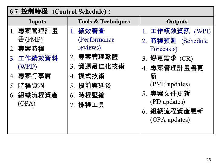 6. 7 控制時程 (Control Schedule): Inputs 1. 專案管理計畫 書 (PMP) 2. 專案時程 3. 作績效資料