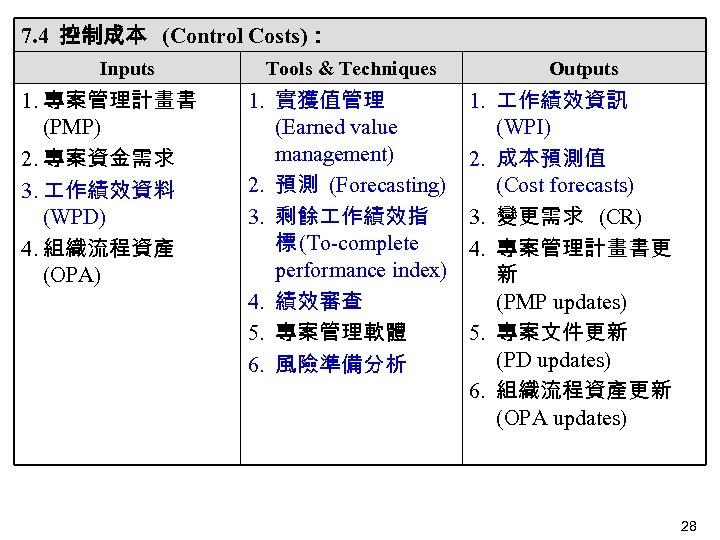 7. 4 控制成本 (Control Costs): Inputs 1. 專案管理計畫書 (PMP) 2. 專案資金需求 3. 作績效資料 (WPD)